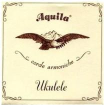 Aquila 8U Concert Nylgut Set, Low G